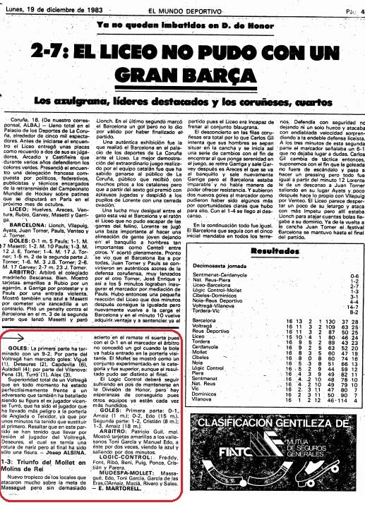 http://cemolinsderei.cat/hoquei/wp-content/uploads/sites/2/2017/10/19.-19-12-1983.jpg